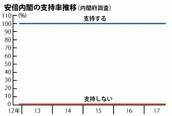 http://kyoko-np.net/images/shiji100.jpg